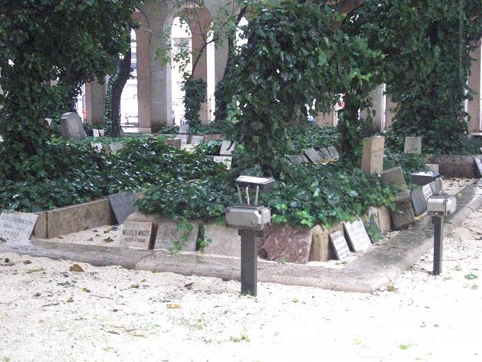 Begravningsplats i synagogan för ca 2000 judar som dog i gettot